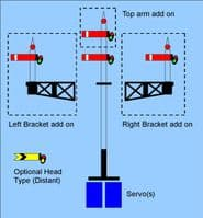 GLR Bespoke Semaphore Signals in OO - Available to pre order Now